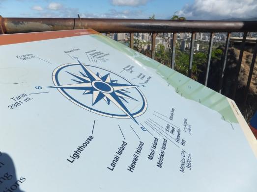 """3800 miles to Australia"" Sign at the top of Diamond Head (Honolulu, HI)"